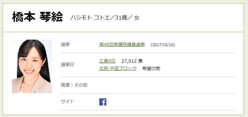 橋本 琴絵 経歴